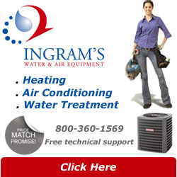 Heat Pumps, Air Conditioners