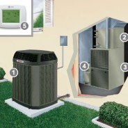 Tips for Installing a Heat Pump