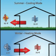 A Guide to Air Source Heat Pumps