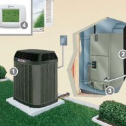 Tips for the installation of a central air conditioner