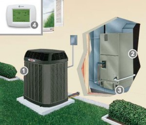 Troubleshooting Common Central Air Conditioner Problems